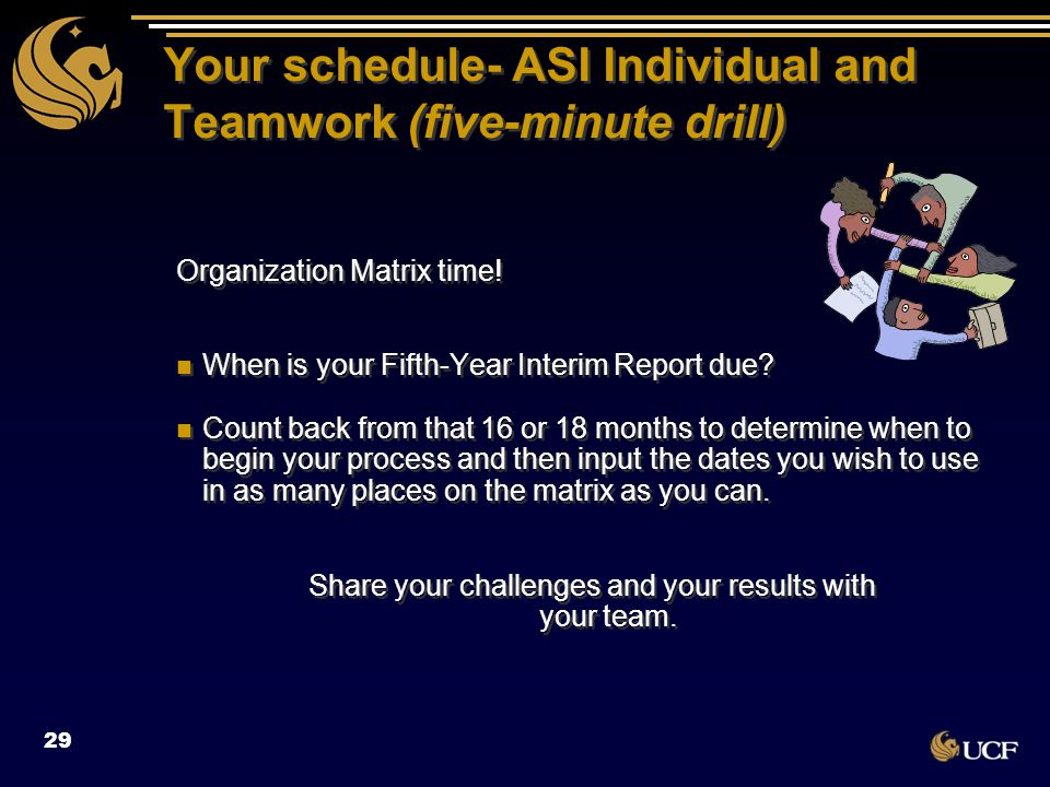 Your schedule- ASI Individual and Teamwork (five-minute drill) Organization Matrix time! When is your Fifth-Year Interim Report due? Count back from t