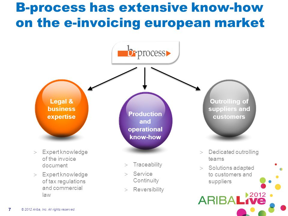 B-process has extensive know-how on the e-invoicing european market  Expert knowledge of the invoice document  Expert knowledge of tax regulations a
