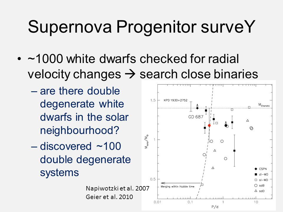 Supernova Progenitor surveY ~1000 white dwarfs checked for radial velocity changes  search close binaries –are there double degenerate white dwarfs i