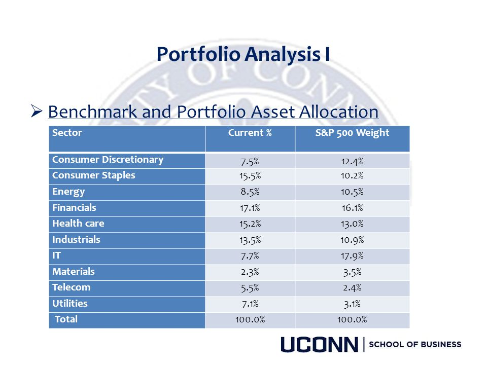 Portfolio Analysis II  Benchmark and Portfolio Asset Allocation
