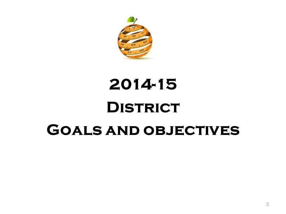 Closing the Gap Analysis GradeGain/Loss State Gain/Loss District 3-12.212.0 4-18.5-3.1 5-17.6-3.3 6-12-1.5 70.515.9 810.54.6 GradeGain/Loss State Gain/Loss District 33.10.2 40.4-1.8 51-0.2 60.7-2.4 7-1.25.6 8-2.10.8 26 MathematicsEnglish Language Arts