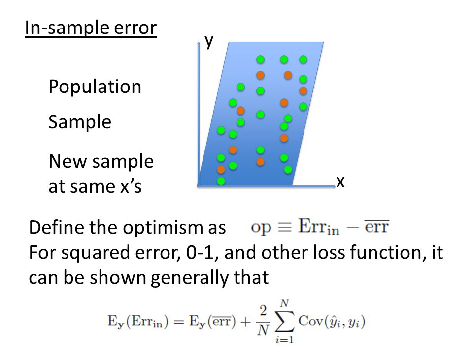 In-sample error Define the optimism as For squared error, 0-1, and other loss function, it can be shown generally that Population Sample New sample at