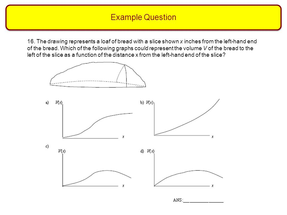 16. The drawing represents a loaf of bread with a slice shown x inches from the left-hand end of the bread. Which of the following graphs could repres