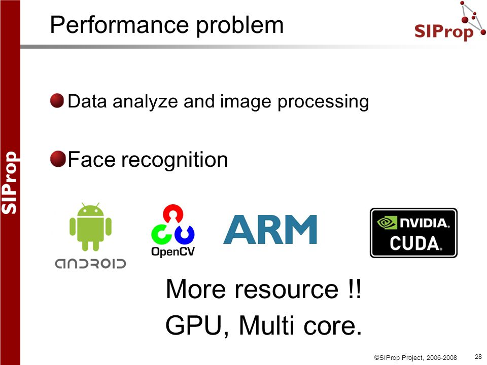 ©SIProp Project, 2006-2008 28 Performance problem Data analyze and image processing Face recognition More resource !.