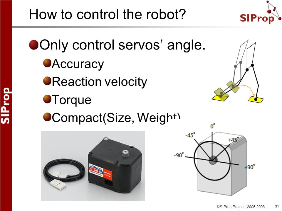 ©SIProp Project, 2006-2008 31 How to control the robot.