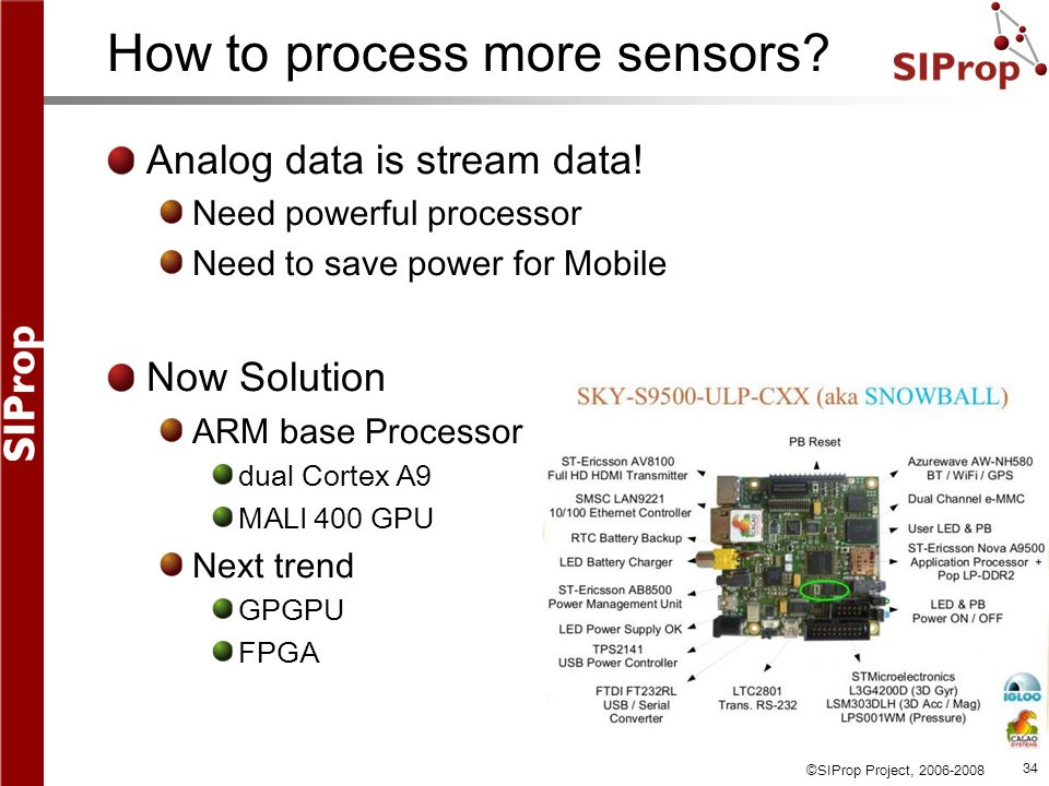 ©SIProp Project, 2006-2008 34 How to process more sensors.