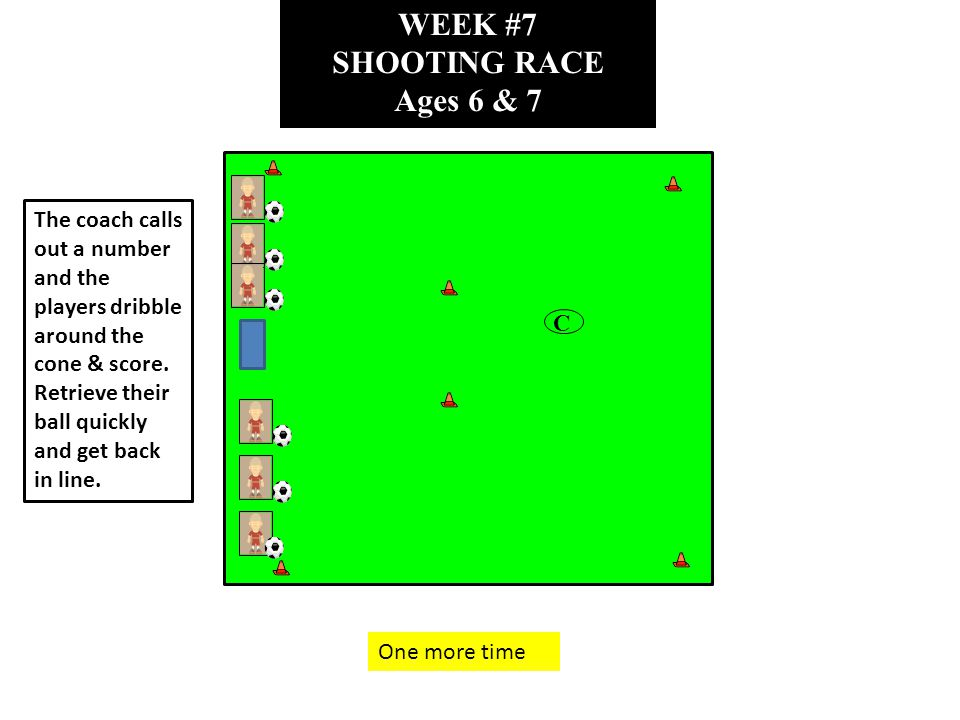 WEEK #7 SHOOTING RACE Ages 6 & 7 C The coach calls out a number and the players dribble around the cone & score.
