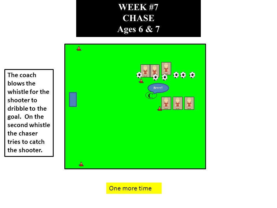 WEEK #7 CHASE Ages 6 & 7 C The coach blows the whistle for the shooter to dribble to the goal.