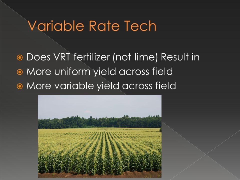  Does VRT fertilizer (not lime) Result in  More uniform yield across field  More variable yield across field