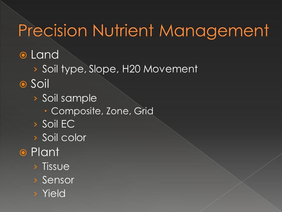  Land › Soil type, Slope, H20 Movement  Soil › Soil sample  Composite, Zone, Grid › Soil EC › Soil color  Plant › Tissue › Sensor › Yield