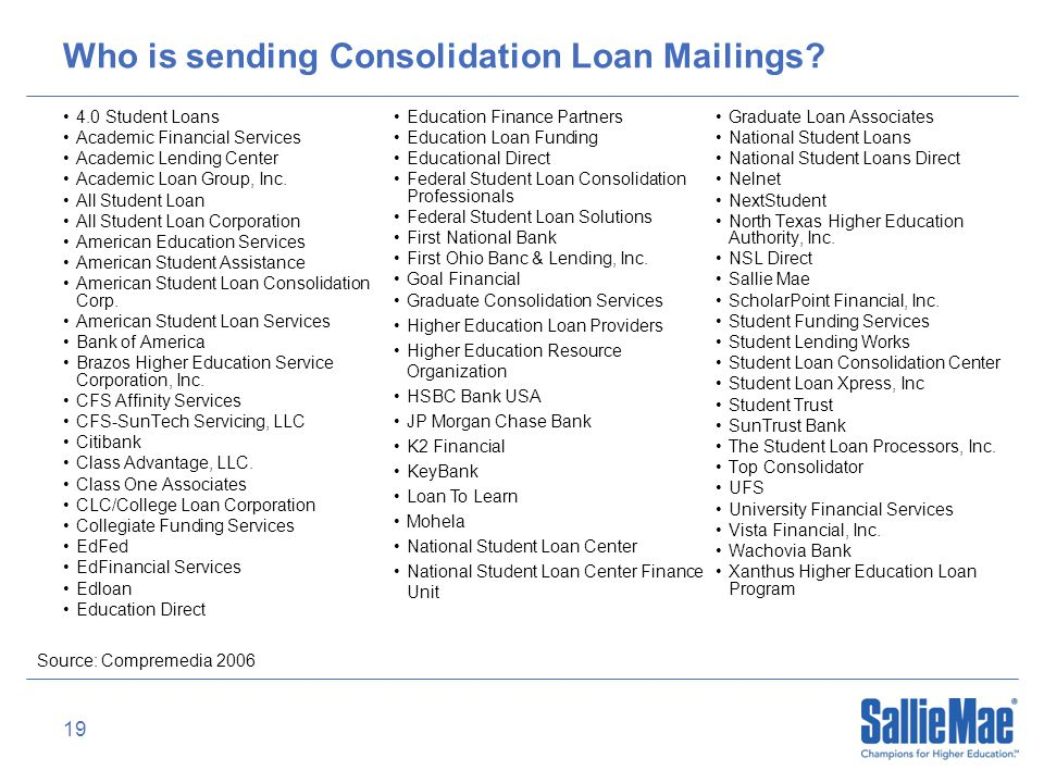 19 Who is sending Consolidation Loan Mailings.