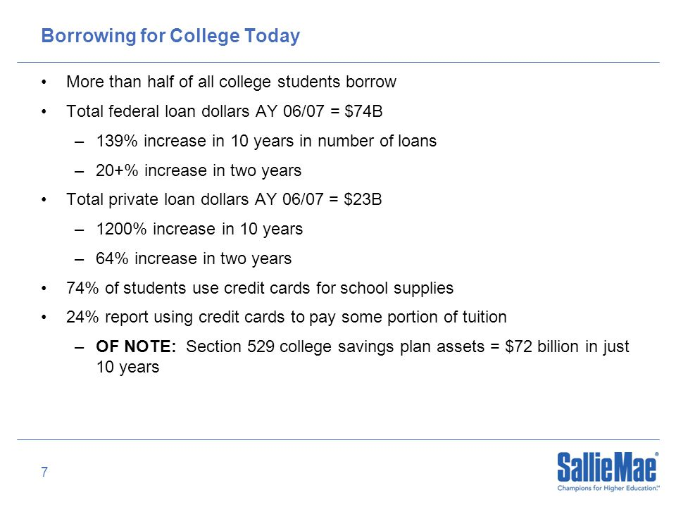 18 Nearly 40% of annual loan consolidation mailings hit student's mailboxes in May and June Source: Compremedia millions of pieces mailed