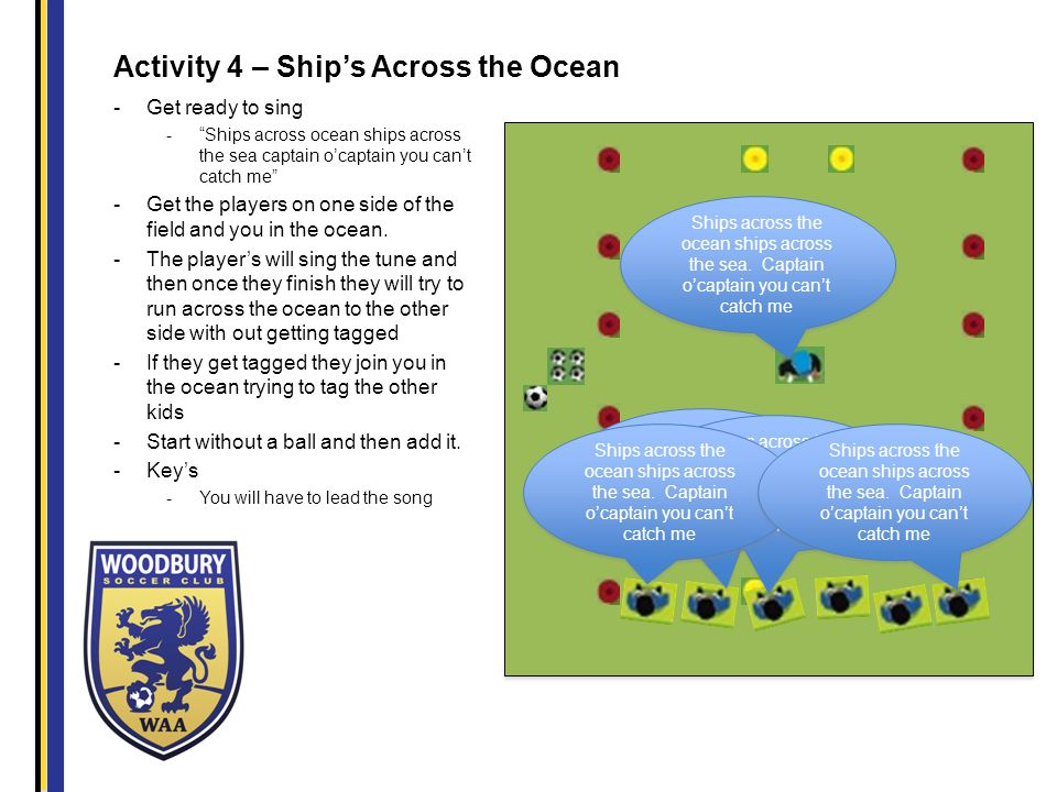 Activity 4 – Ship's Across the Ocean -Get ready to sing - Ships across ocean ships across the sea captain o'captain you can't catch me -Get the players on one side of the field and you in the ocean.