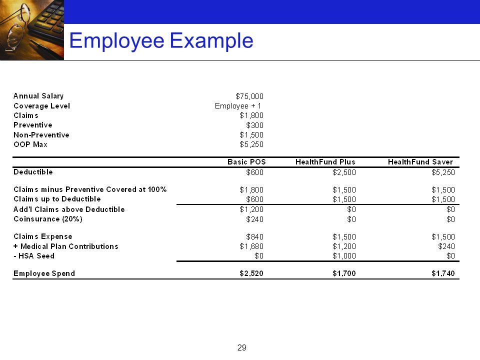 29 Employee Example
