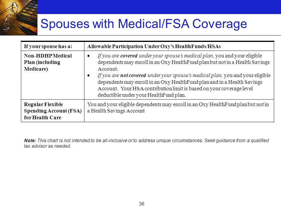36 Spouses with Medical/FSA Coverage Note: This chart is not intended to be all-inclusive or to address unique circumstances.