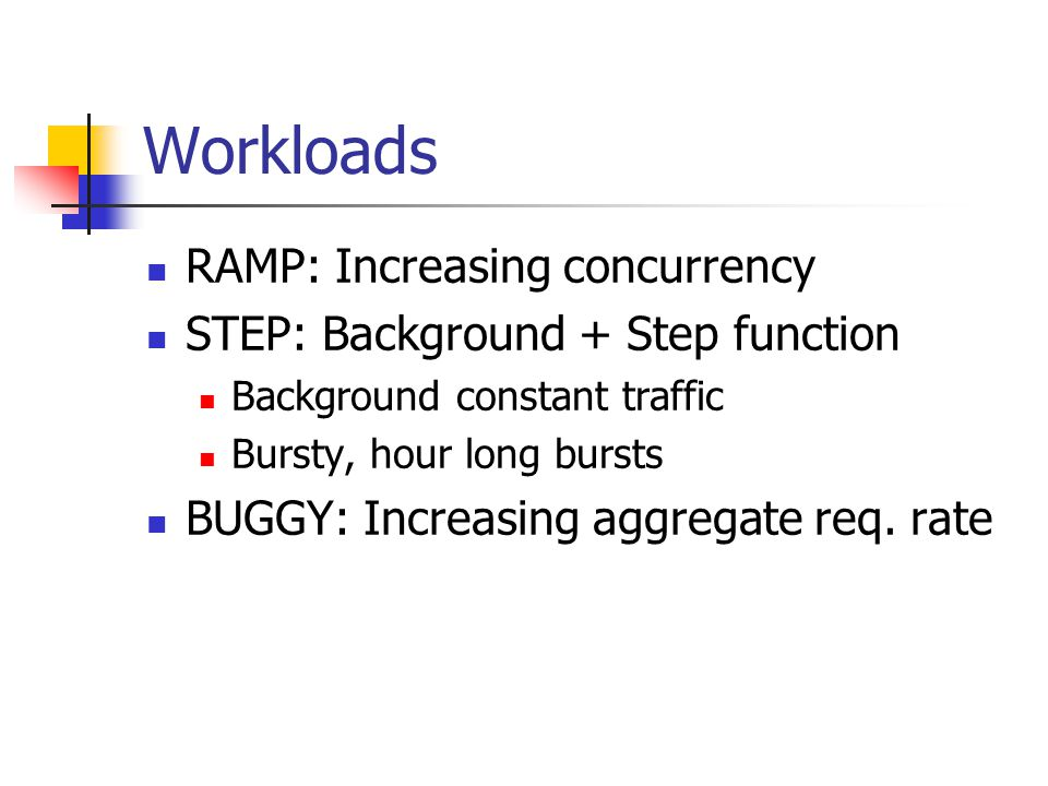 Workloads RAMP: Increasing concurrency STEP: Background + Step function Background constant traffic Bursty, hour long bursts BUGGY: Increasing aggrega