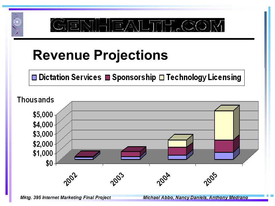 Mktg. 395 Internet Marketing Final Project Michael Abbo, Nancy Daniels, Anthony Medrano Revenue Projections