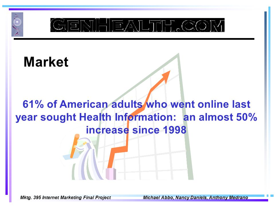 Mktg. 395 Internet Marketing Final Project Michael Abbo, Nancy Daniels, Anthony Medrano 61% of American adults who went online last year sought Health