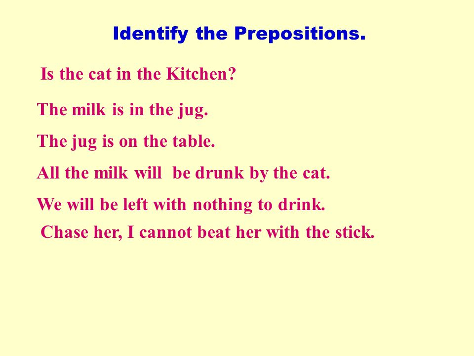 Identify the Prepositions.Is the cat in the Kitchen.