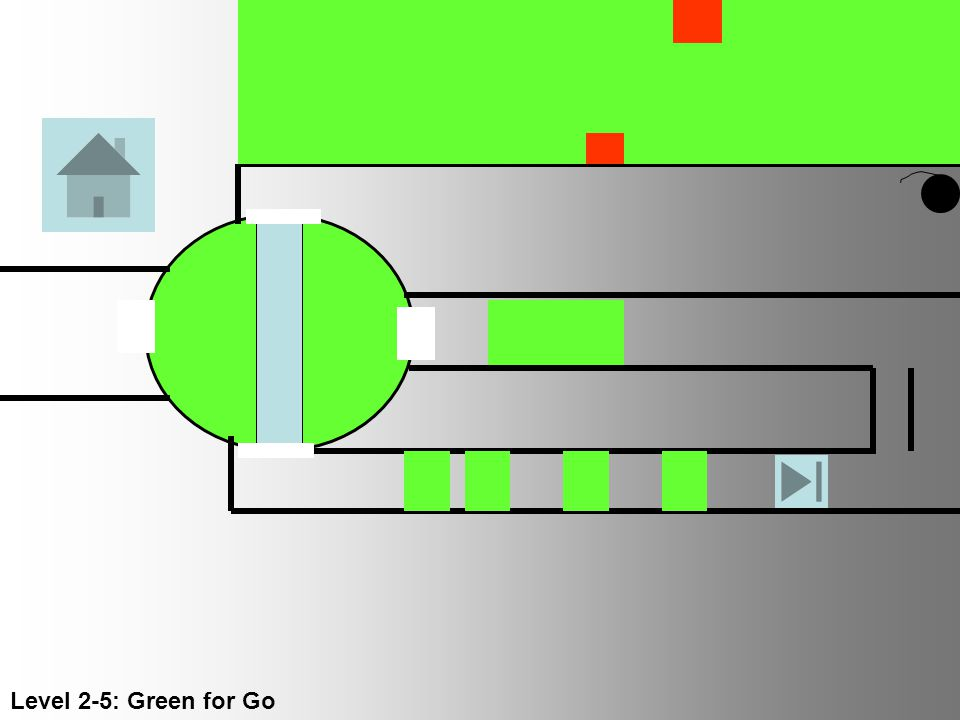 Level 2-5: Green for Go