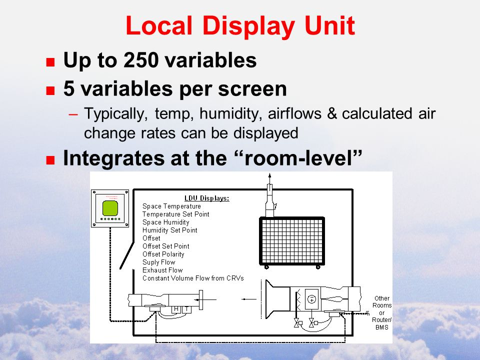 Local Display Unit n Up to 250 variables n 5 variables per screen –Typically, temp, humidity, airflows & calculated air change rates can be displayed n Integrates at the room-level