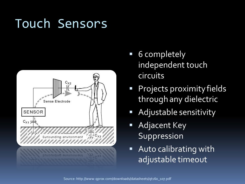 Touch Sensors  6 completely independent touch circuits  Projects proximity fields through any dielectric  Adjustable sensitivity  Adjacent Key Suppression  Auto calibrating with adjustable timeout Source: http://www.qprox.com/downloads/datasheets/qt160_107.pdf