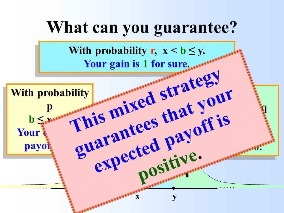 What can you guarantee .......