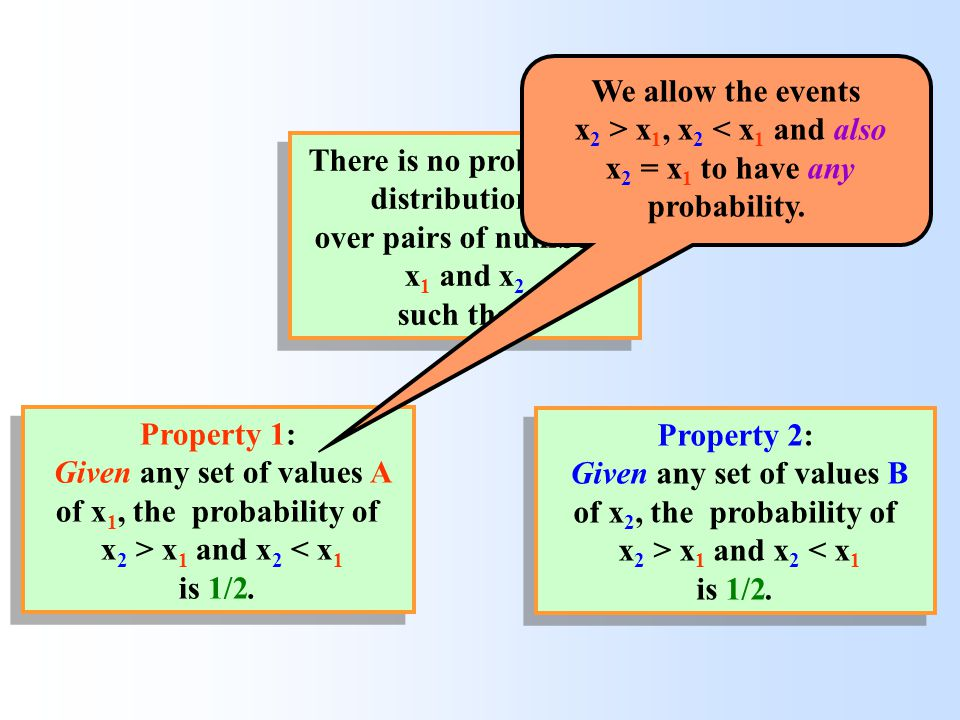 Property 2: Given any set of values B of x 2, the probability of x 2 > x 1 and x 2 < x 1 is 1/2.