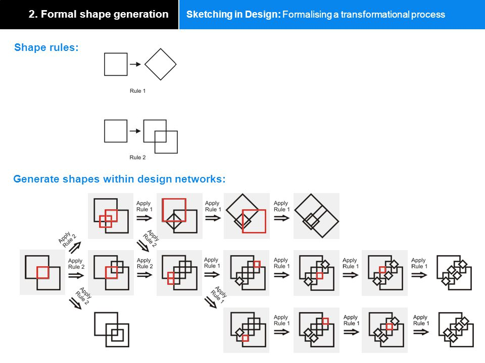 Sketching in Design: Formalising a transformational process Shape rules: Generate shapes within design networks: 2. Formal shape generation