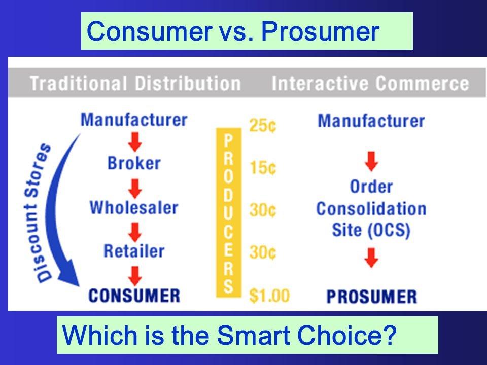 Consumer vs. Prosumer Which is the Smart Choice?