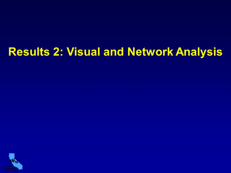 Results 2: Visual and Network Analysis