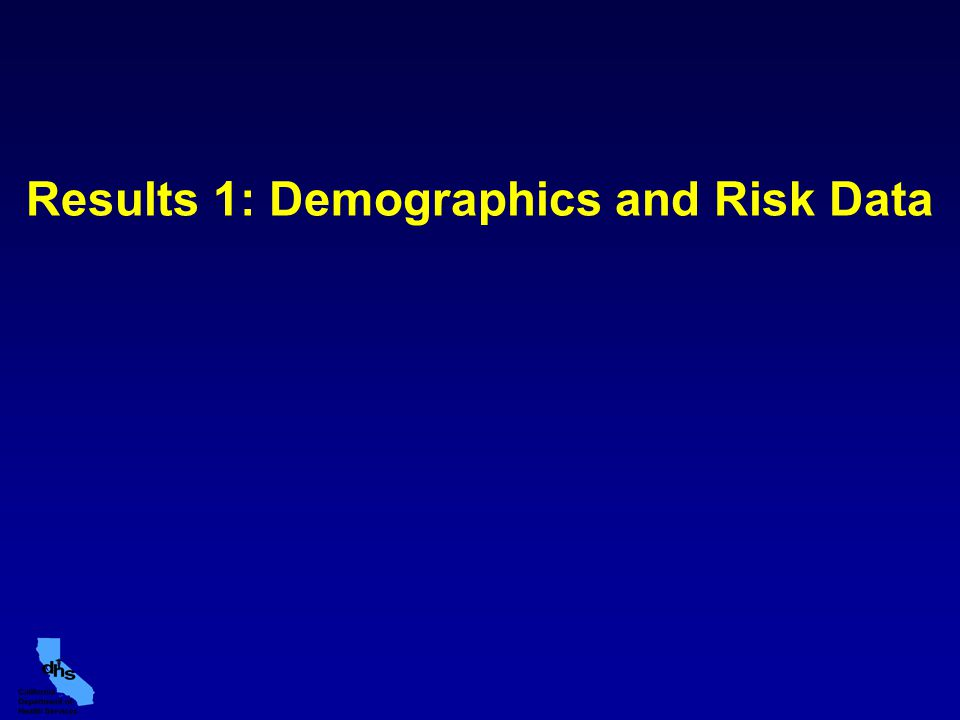 Results 1: Demographics and Risk Data