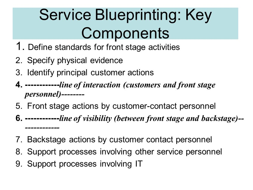 Simplified Example: Blueprinting a Hotel Visit Physical Evidence Customer Actions Employee Actions Face-to-face Front Stage Phone Contact Backstage Make reservation Rep.