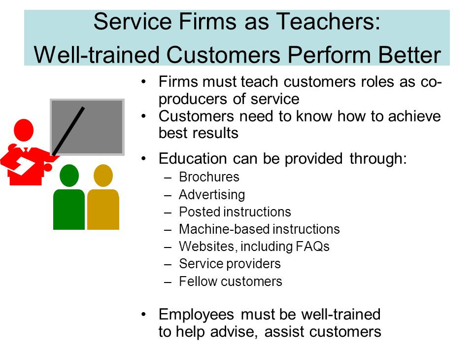 Service Firms as Teachers: Well-trained Customers Perform Better Firms must teach customers roles as co- producers of service Customers need to know how to achieve best results Education can be provided through: –Brochures –Advertising –Posted instructions –Machine-based instructions –Websites, including FAQs –Service providers –Fellow customers Employees must be well-trained to help advise, assist customers