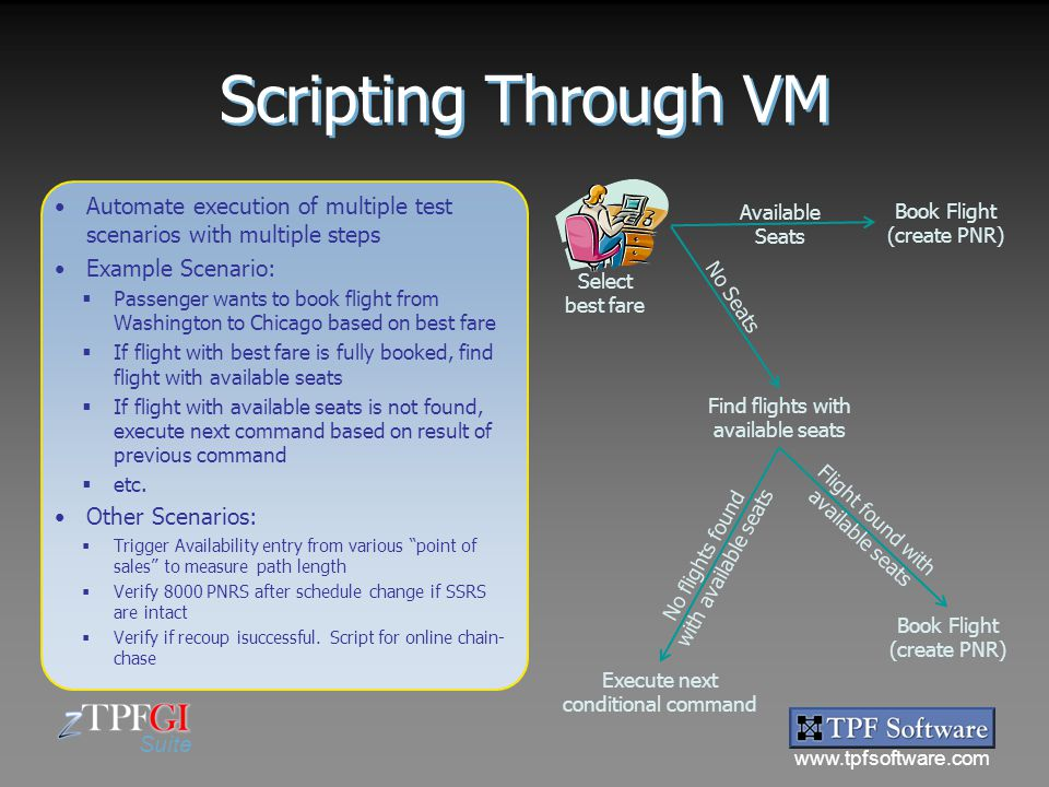 www.tpfsoftware.com Suite Scripting Through VM Automate execution of multiple test scenarios with multiple steps Example Scenario:  Passenger wants t