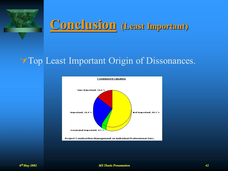 6 th May 2002 MS Thesis Presentation 42 Conclusion (Least Important)  Top Least Important Origin of Dissonances.