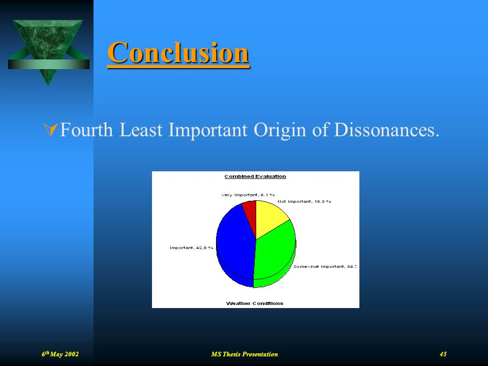 6 th May 2002 MS Thesis Presentation 45 Conclusion  Fourth Least Important Origin of Dissonances.