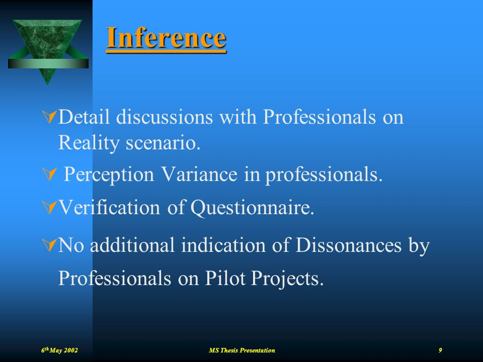 6 th May 2002 MS Thesis Presentation 9 Inference  Detail discussions with Professionals on Reality scenario.  Perception Variance in professionals.