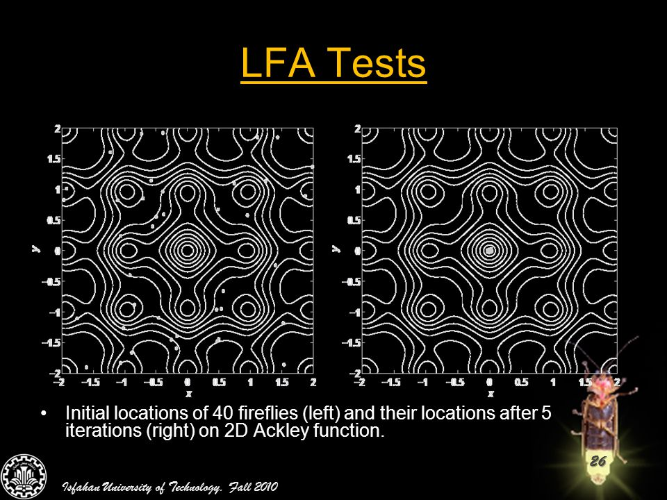 26 LFA Tests Initial locations of 40 fireflies (left) and their locations after 5 iterations (right) on 2D Ackley function. Isfahan University of Tech