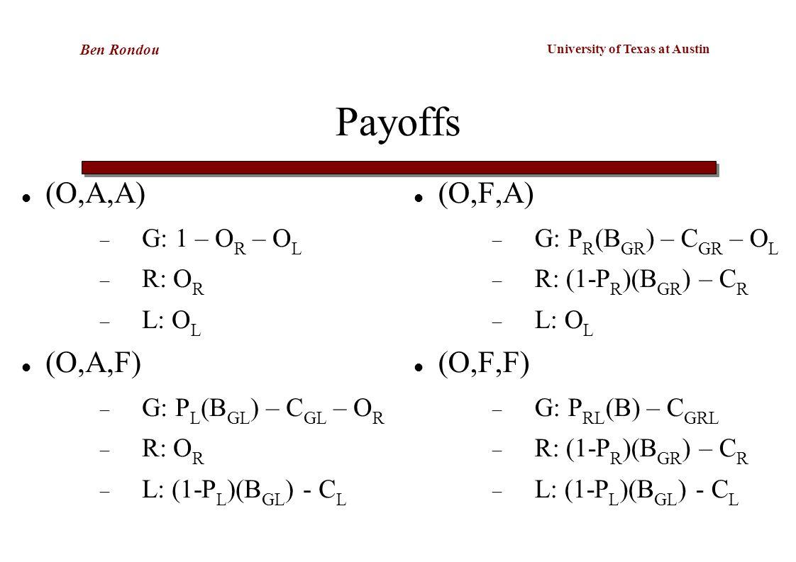University of Texas at Austin Ben Rondou Payoffs (O,A,A)  G: 1 – O R – O L  R: O R  L: O L (O,A,F)  G: P L (B GL ) – C GL – O R  R: O R  L: (1-P L )(B GL ) - C L (O,F,A)  G: P R (B GR ) – C GR – O L  R: (1-P R )(B GR ) – C R  L: O L (O,F,F)  G: P RL (B) – C GRL  R: (1-P R )(B GR ) – C R  L: (1-P L )(B GL ) - C L