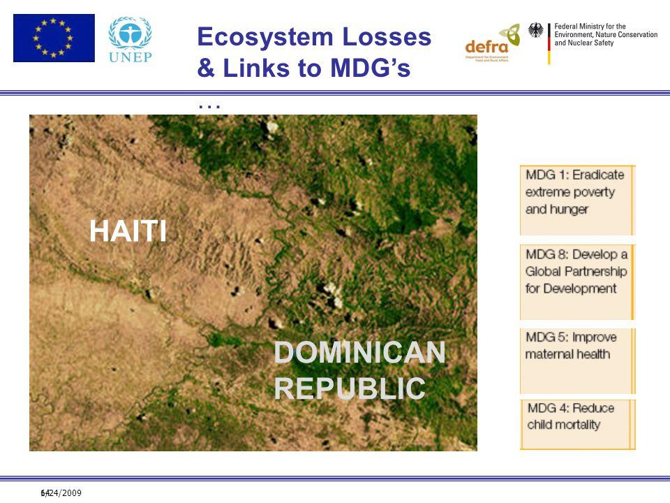 6/24/200914 Ecosystem Losses & Links to MDG's … HAITI DOMINICAN REPUBLIC