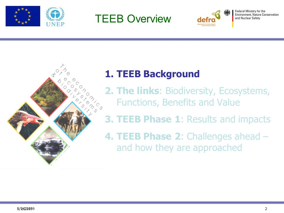 6/24/20095/9/20152 1.TEEB Background 2.The links: Biodiversity, Ecosystems, Functions, Benefits and Value 3.TEEB Phase 1: Results and impacts 4.TEEB P