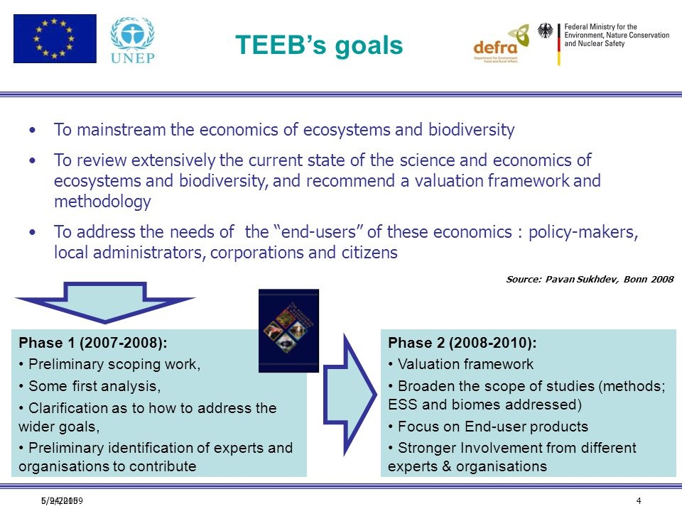 6/24/20095/9/20155 1.TEEB Background 2.The links: Biodiversity, Ecosystems, Functions, Benefits and Value 3.TEEB Phase 1: Results and impacts 4.TEEB Phase 2: Challenges ahead – and how they are approached TEEB overview