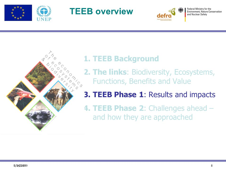 6/24/20095/9/201519 1.TEEB Background 2.The links: Biodiversity, Ecosystems, Functions, Benefits and Value 3.TEEB Phase 1: Results and impacts 4.TEEB Phase 2: Challenges ahead – and how they are approached TEEB overview