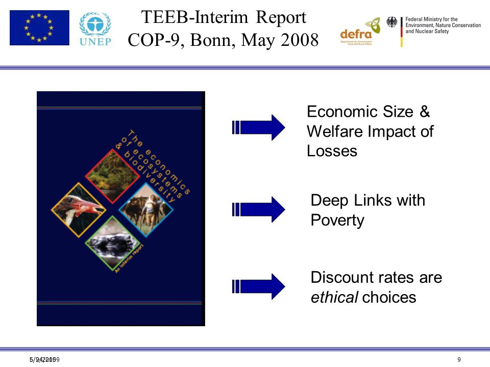 6/24/20095/9/20159 Economic Size & Welfare Impact of Losses Deep Links with Poverty Discount rates are ethical choices TEEB-Interim Report COP-9, Bonn