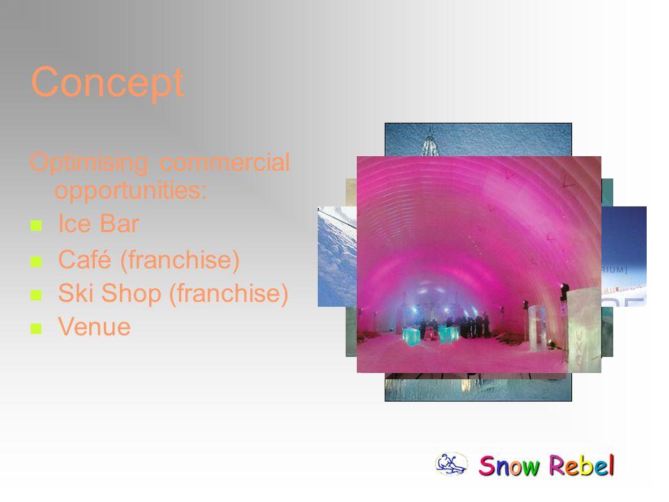 Snow RebelSnow RebelSnow RebelSnow Rebel Optimising commercial opportunities: Café (franchise) Ski Shop (franchise) Venue Ice Bar