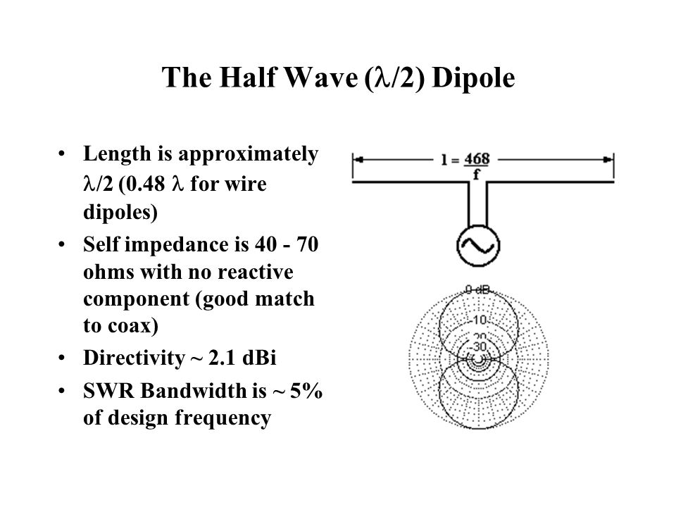 The Half Wave ( /2) Dipole Length is approximately /2 (0.48 for wire dipoles) Self impedance is 40 - 70 ohms with no reactive component (good match to