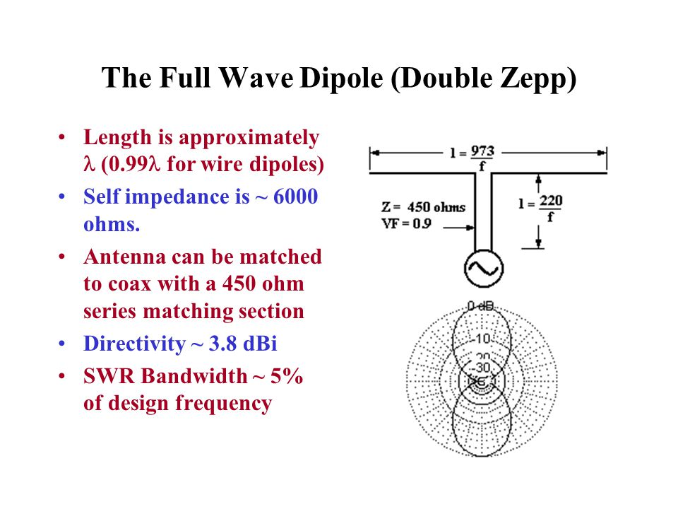 The Full Wave Dipole (Double Zepp) Length is approximately (0.99 for wire dipoles) Self impedance is ~ 6000 ohms. Antenna can be matched to coax with