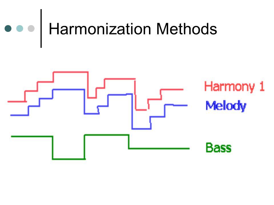 Harmonization Methods
