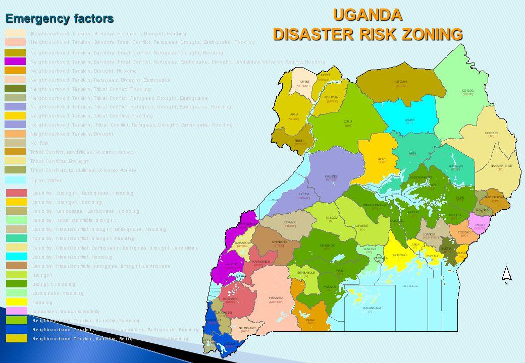 UGANDA DISASTER RISK ZONING Emergency factors